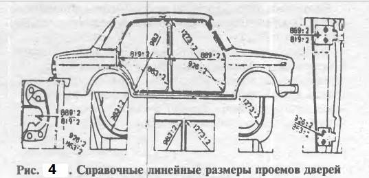 Линейные размеры формы кузова