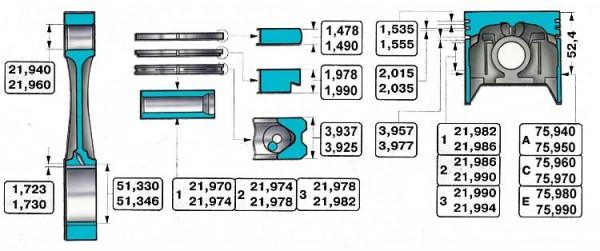 Размеры ремонтных поршней, шатунов, поршневых колец и пальцев