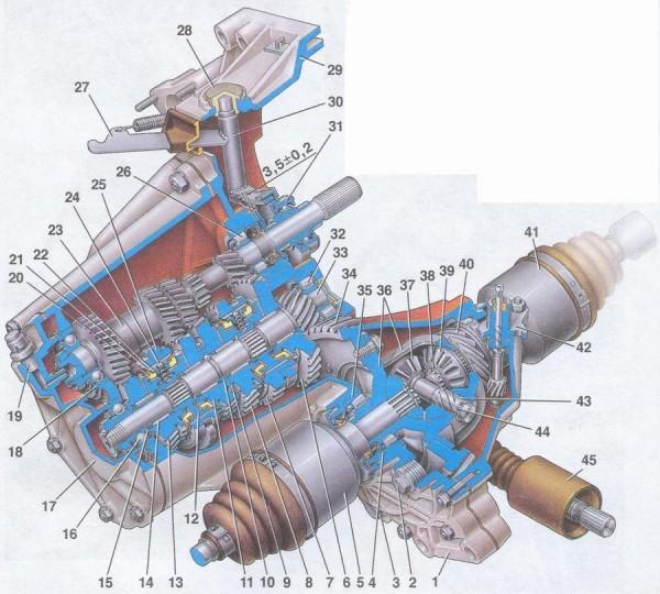 Рисунок 1. Основные узлы и детали коробки передач автомобиля ВАЗ 21099
