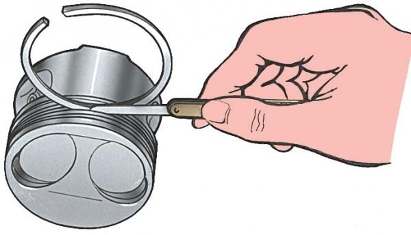 Проверка зазора между стенкой канавки и поршневым кольцом