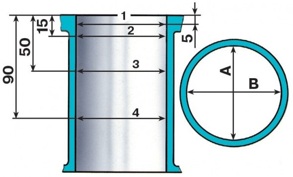 Схема плоскостей измерения диаметра цилиндров