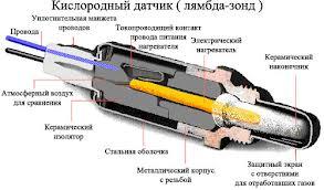 Схема катализатора и кислородный датчик