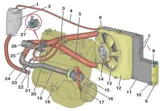 Фото схемы двигателя и печки