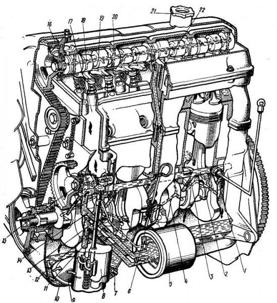 Смазка двигателя автомобиля ВАЗ 2106