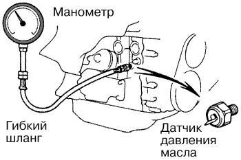 Принцип работы механического датчика давления масла