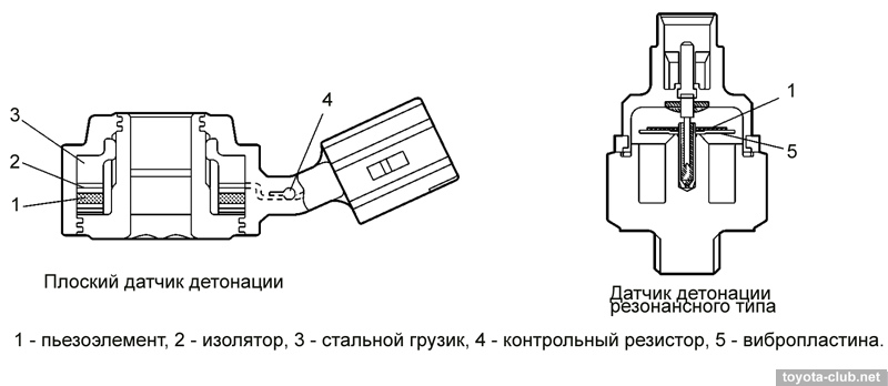 Фото №27 - где находится датчик детонации ВАЗ 2110 8 клапанов