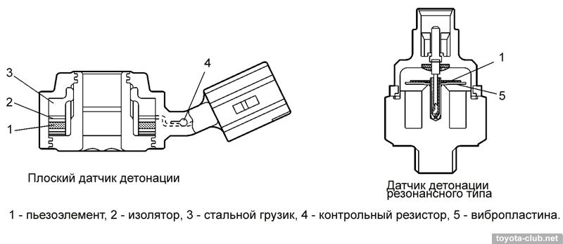 Фото №13 - обрыв датчика детонации ВАЗ 2110