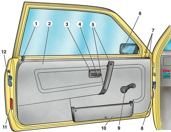Общий вид двери авто ВАЗ 2109 с внутренней стороны машины
