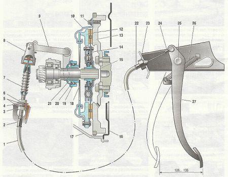 Система сцепления (схема)