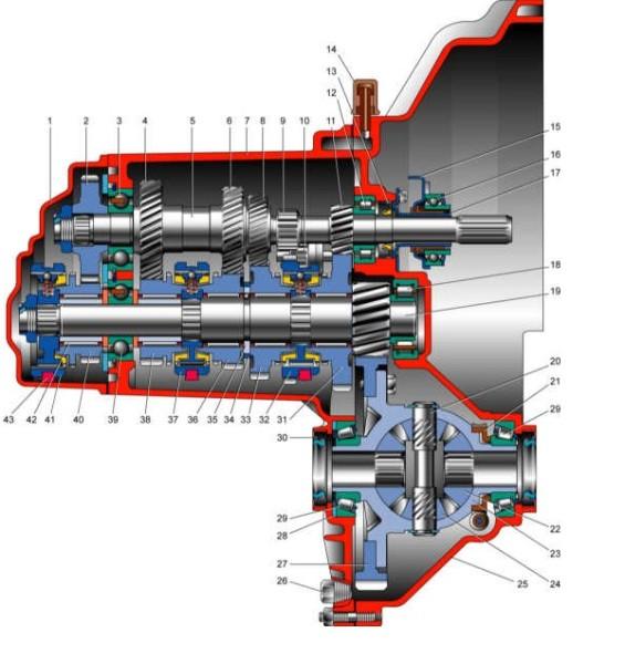 vaz 2109 remont kpp 565x600 - Ремонт кпп на ваз 2109- устройство и ремонт, снятие и установка
