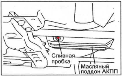 Замена масла в двигателе ваз калина