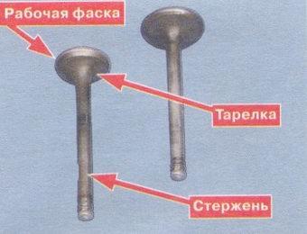 Замена направляющих клапанов на ваз 2110