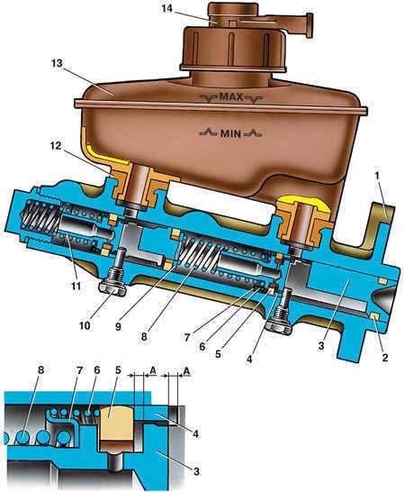 Установка бачка для тормозной жидкости ВАЗ 2112
