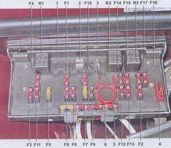 Обозначения предохранителей авто ВАЗ 2107