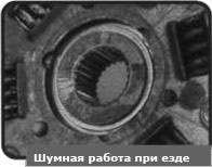 kakie est neispravnosti stsepleniya - Техническое обслуживание сцепления ваз 2110