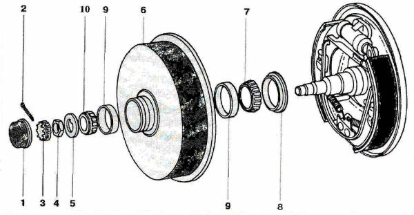 Схема по замене подшипника переднего и заднего ступицы