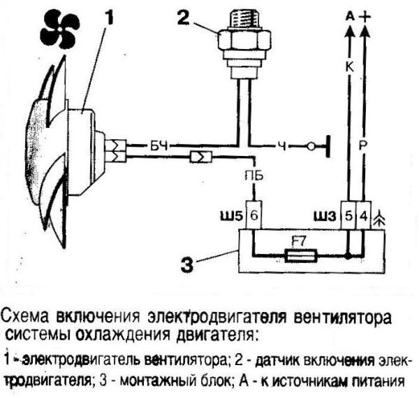 Ваз 21102 система охлаждения двигателя и электровентилятор