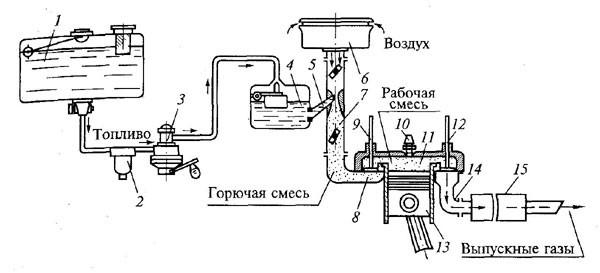 Замена карбюратора на инжектор ваз 2110