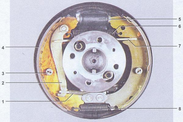 Замена колодок барабанного тормоза