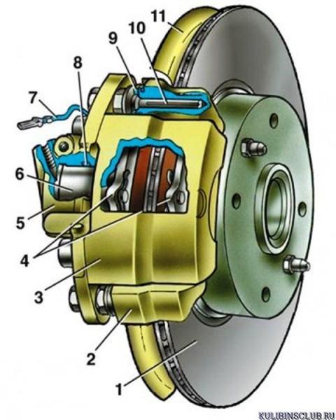 Передний тормозной механизм авто ВАЗ 2110