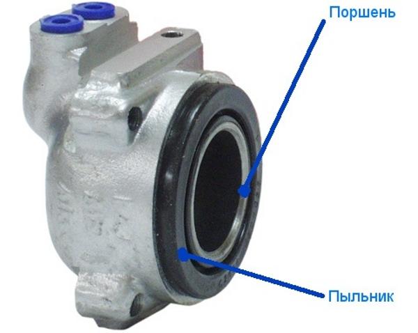 Передний тормозной цилиндр