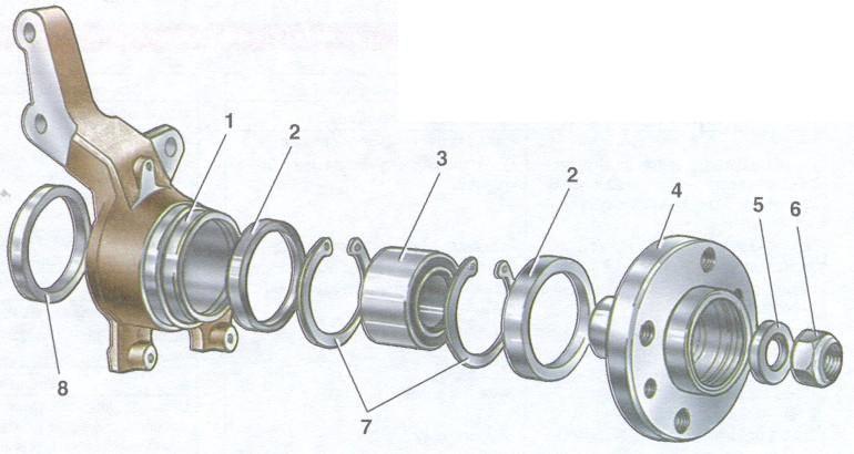 Передняя ступица и ее детали