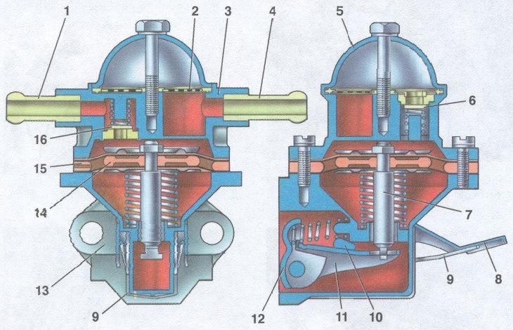 Схема бензонасоса ваз 2109