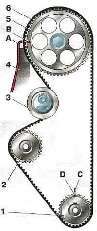 Схема ГРМ ваз2109
