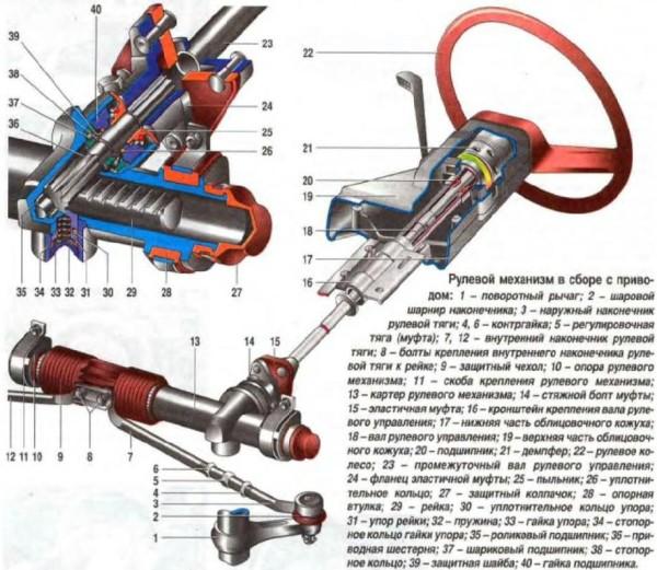 Устройство рулевого управления переднее приводного автомобиля ВАЗ