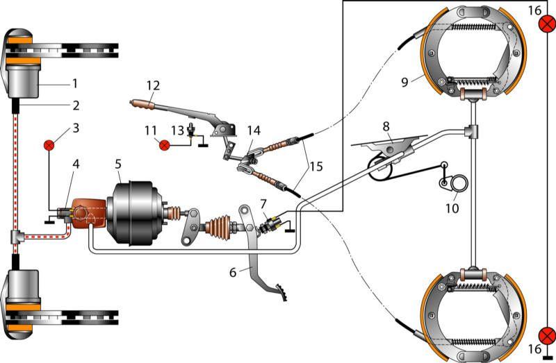 Устройство тормозной системы ваз - 2108, 2109, 21099