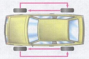 Ваз 2109 при торможении бьет руль