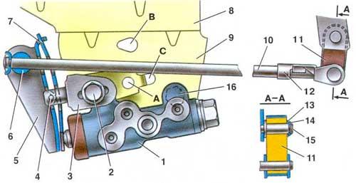 Ваз 2109 регулятор давления тормозов