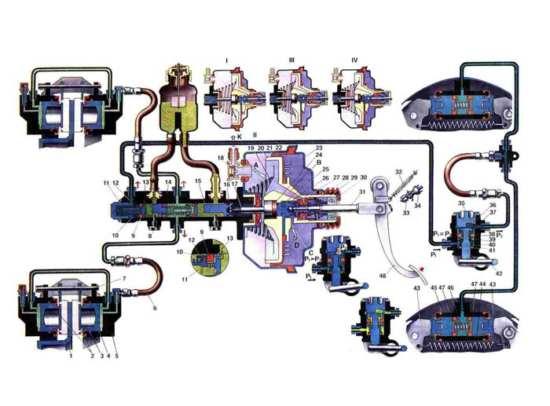 Ваз 2109 тормоза и вся система