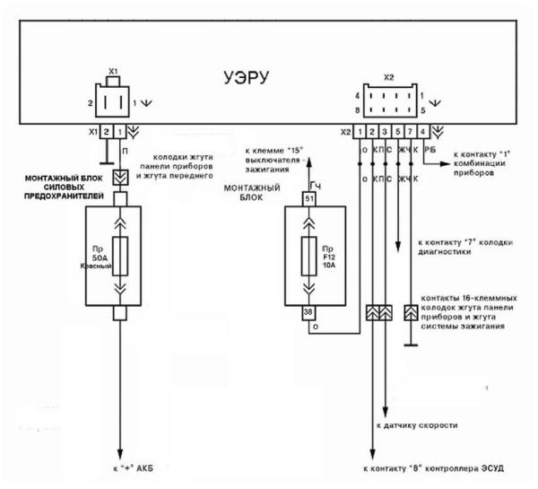 Ваз 2110 схема электроусилителя