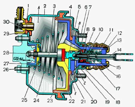Ваз 2110 усилитель тормозов и его схема
