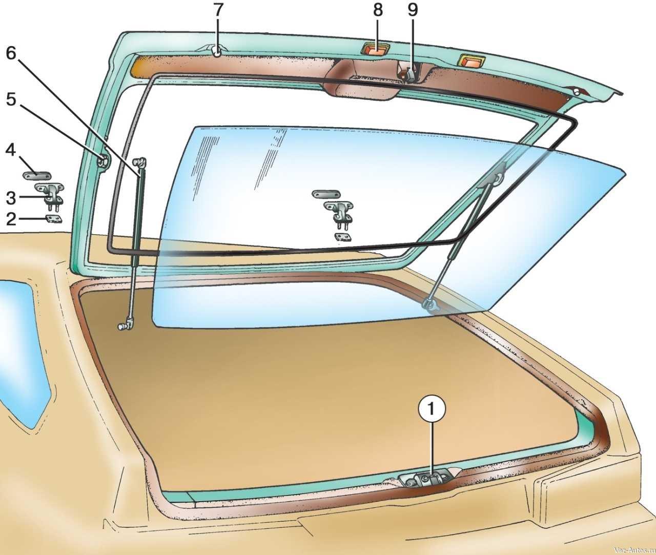 Схема устройства крышки багажника со стеклом