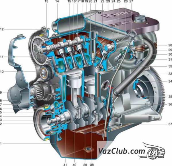 16 клапанный двигатель автомобиля ВАЗ 2109