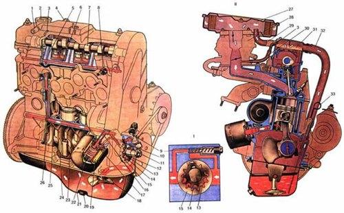 Двигатель автомобиля ВАЗ 2109