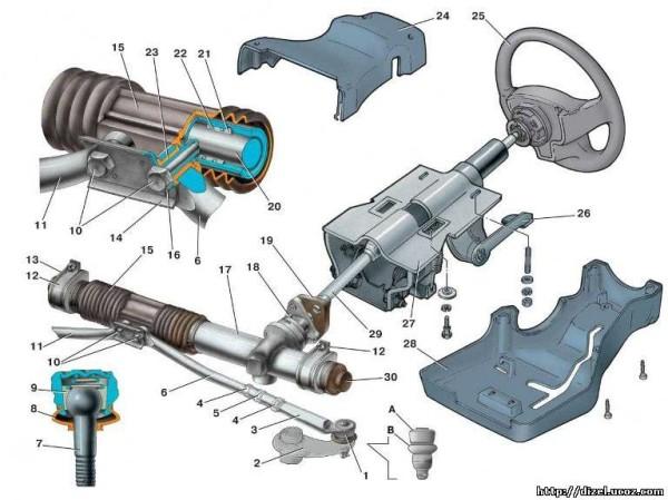 Элементы рулевого управления авто ВАЗ 2112