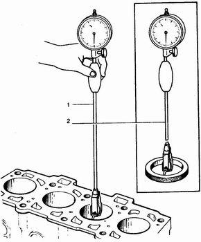 Измерение нутромером диаметра цилиндра