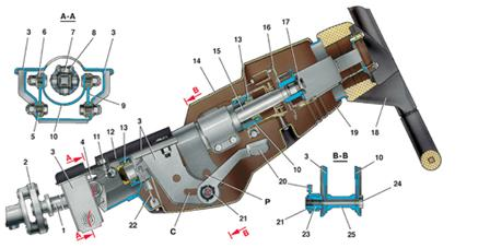 Конструкция рулевого управления ваз