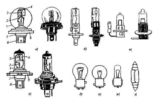 Лампы для ваз 2110