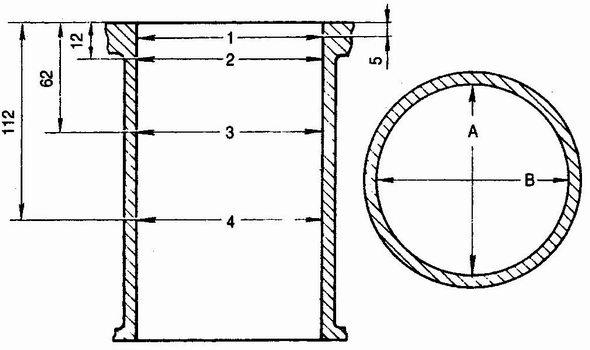 Пояса для контроля износа цилиндра