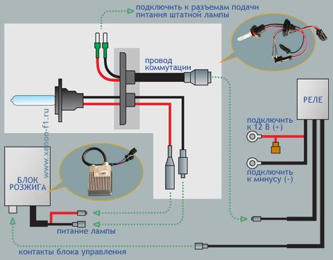 Схема подключения блока розжига