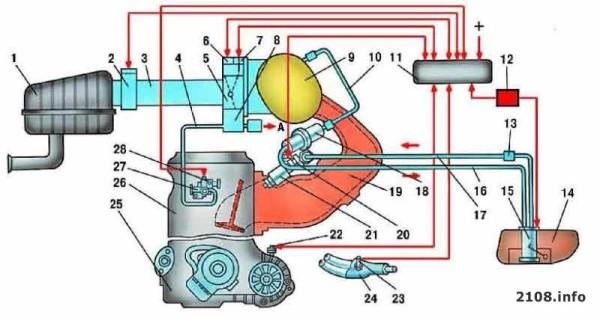 Схема системы впрыска автомобиля ВАЗ 21099