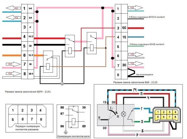 Ваз 2110 схема замка зажигания