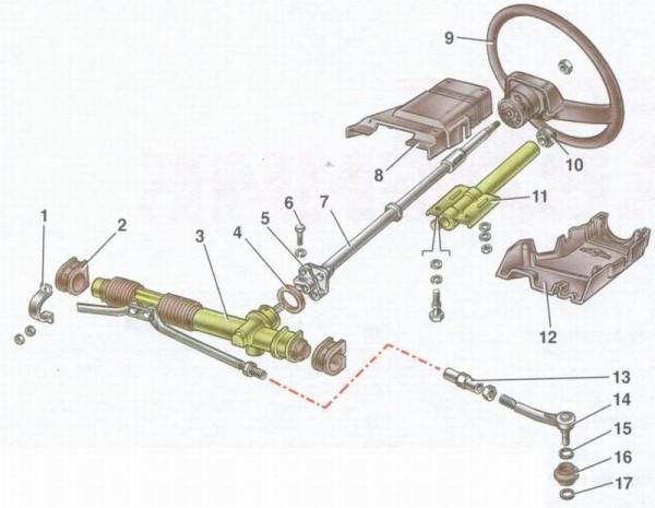 Схема управления рулем ВАЗ 2109