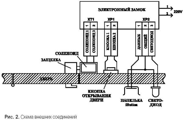 Специальная схема подключения