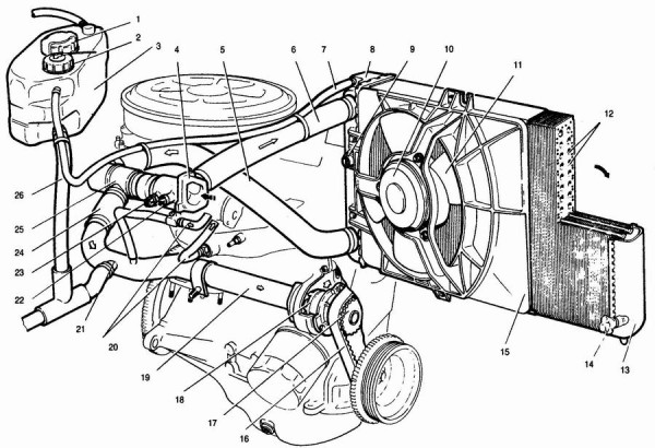 Схема радиатора охлаждения