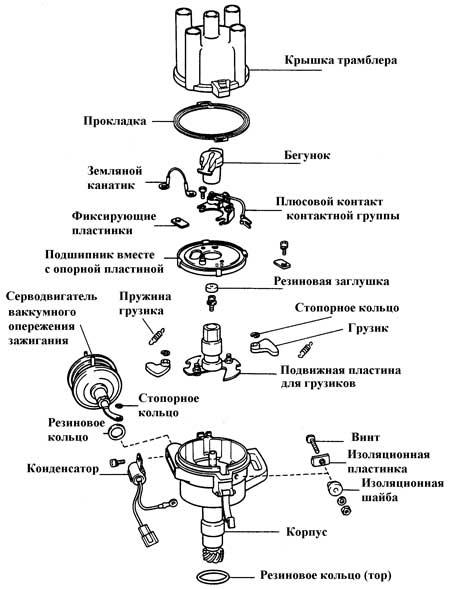 Схема трамблера ВАЗ с контактной группой